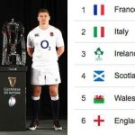 How to Watch Rugby Live Stream Online  2021